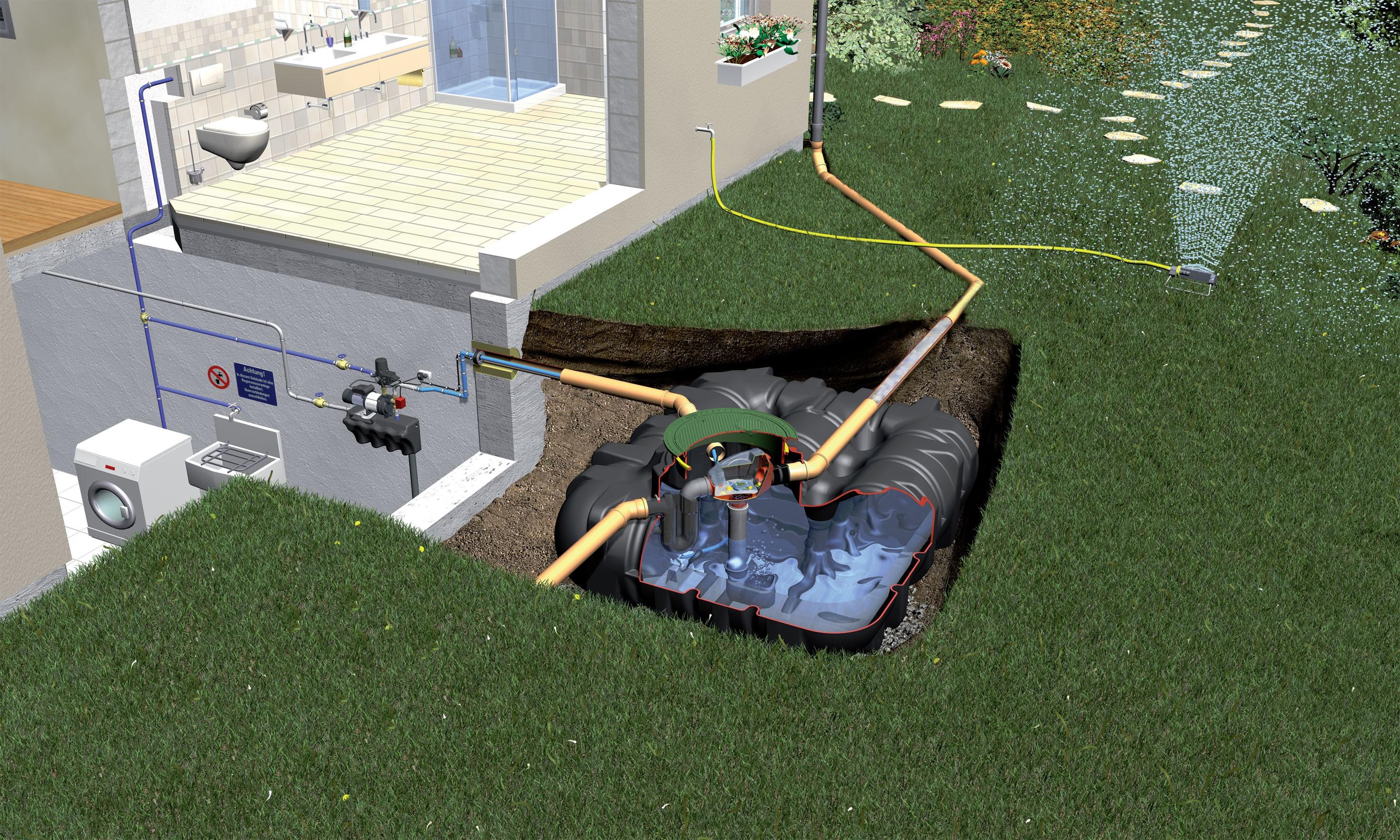 """Kit à enterrer """"Habitat PLATINE Eco Plus"""" 5000 litres-01"""